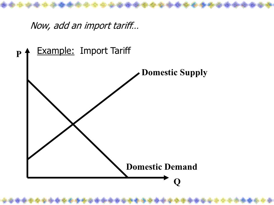 Now, add an import tariff…
