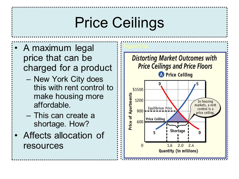 Price Ceilings A maximum legal price that can be charged for a product