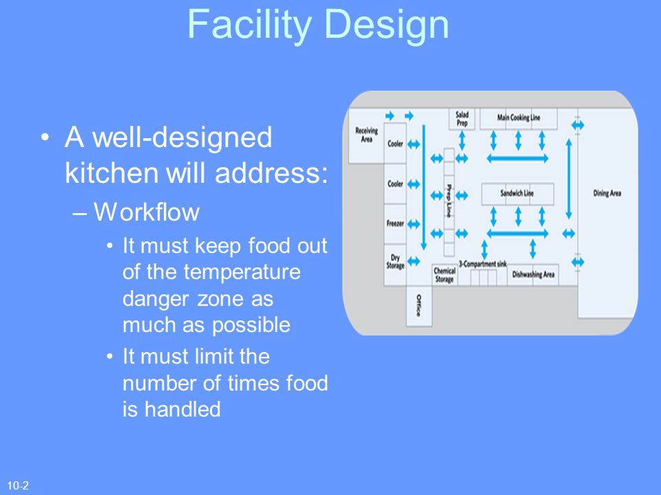 Facility Design A well-designed kitchen will address: Workflow