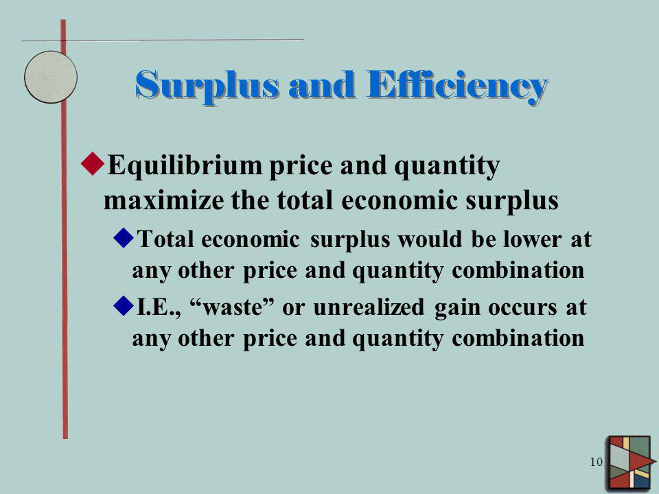 Surplus and Efficiency