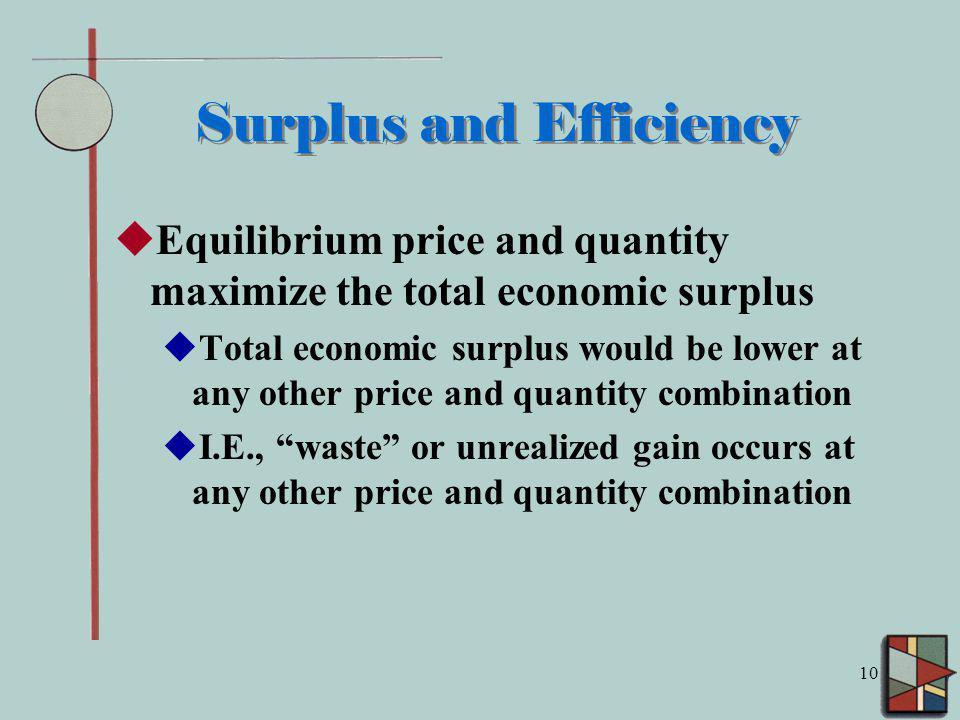 Surplus and Efficiency