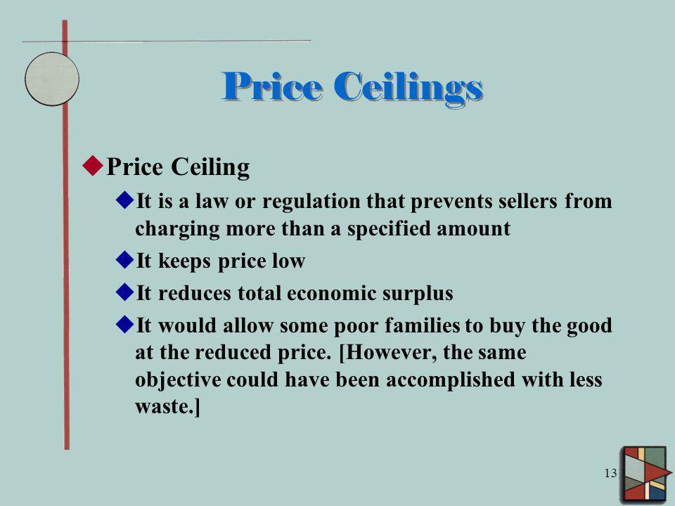 Price Ceilings Price Ceiling