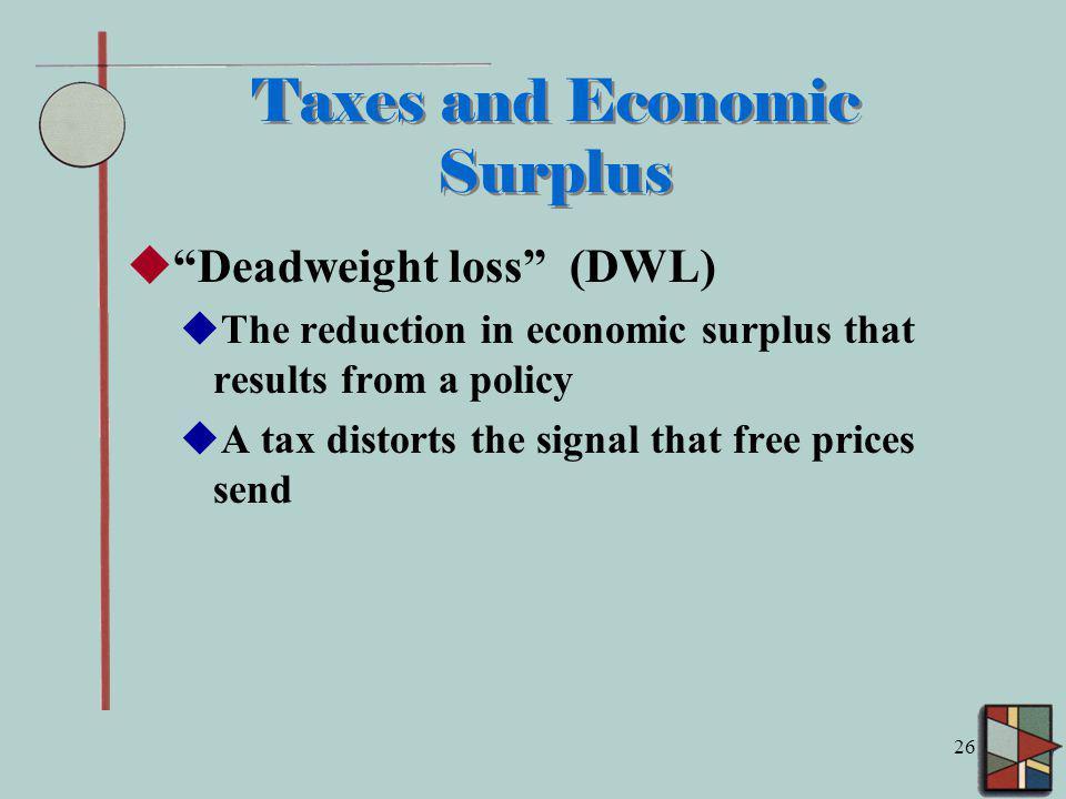 Taxes and Economic Surplus
