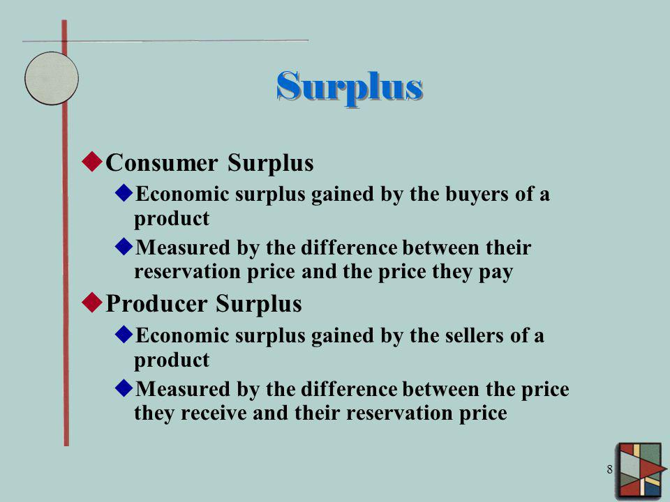 Surplus Consumer Surplus Producer Surplus
