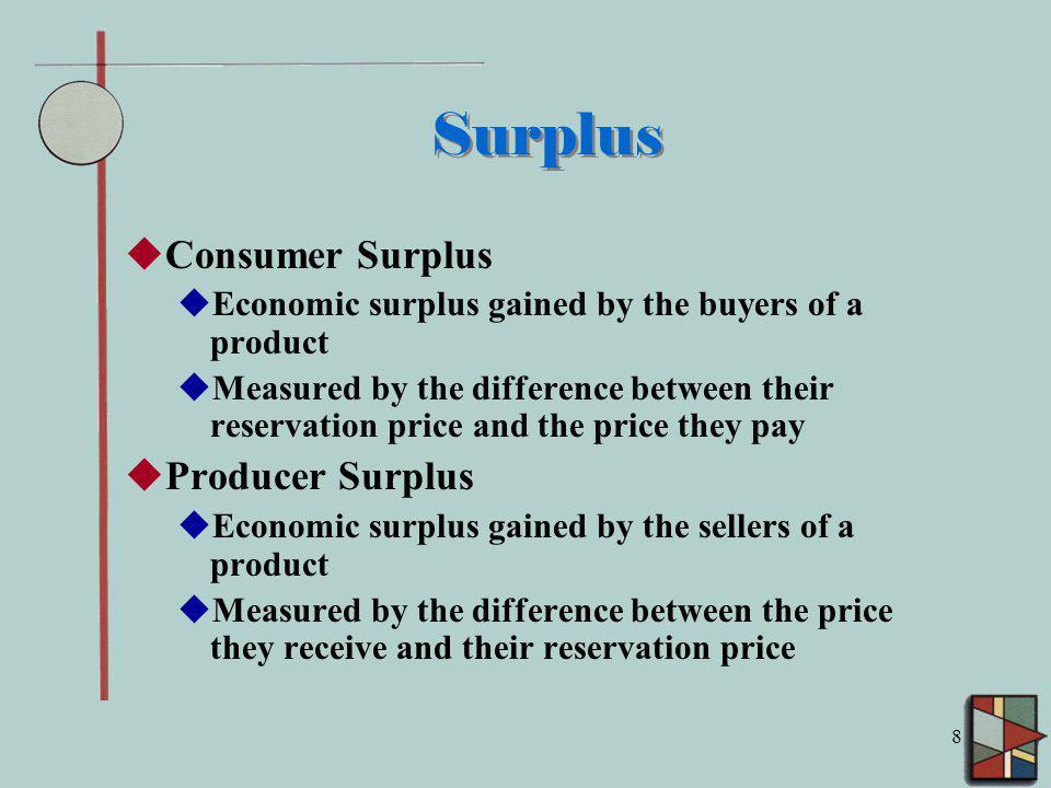 Surplus Consumer Surplus Producer Surplus