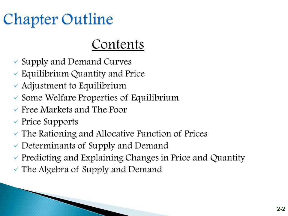 Chapter Outline Contents Supply and Demand Curves