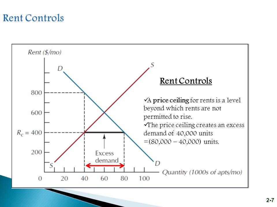 Rent Controls Rent Controls