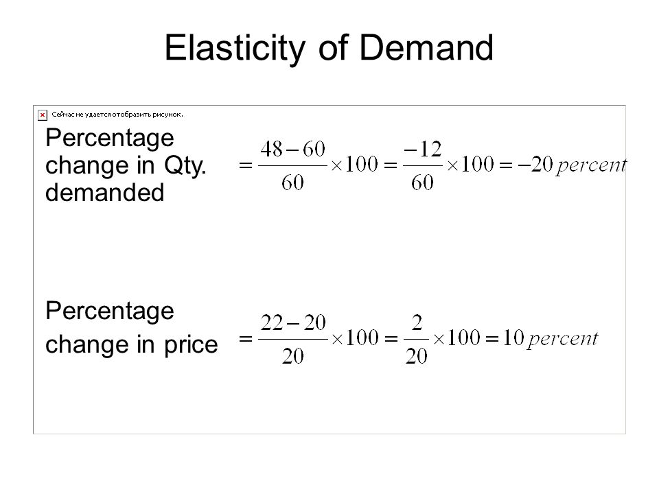 Elasticity of Demand Percentage change in Qty. demanded Percentage
