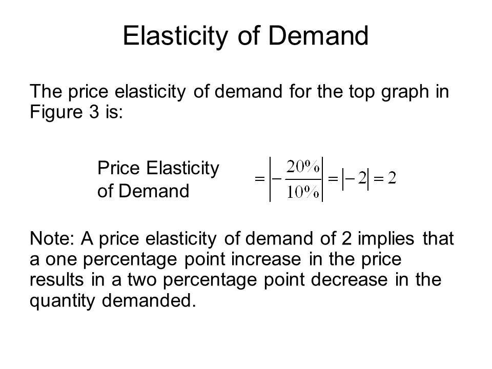 Elasticity of Demand The price elasticity of demand for the top graph in Figure 3 is: