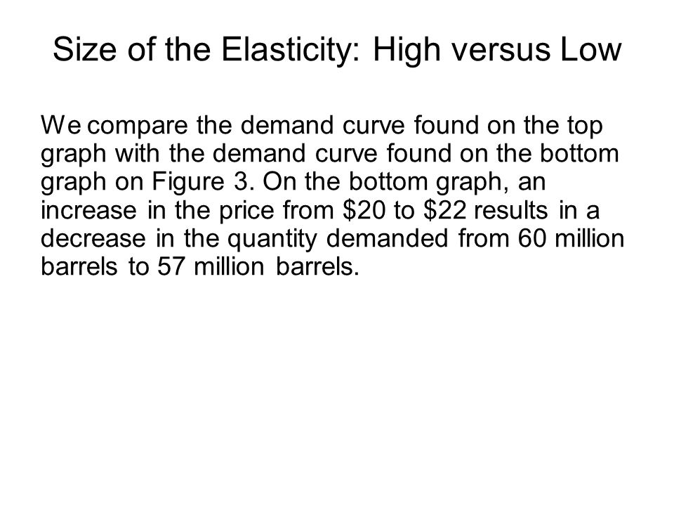 Size of the Elasticity: High versus Low