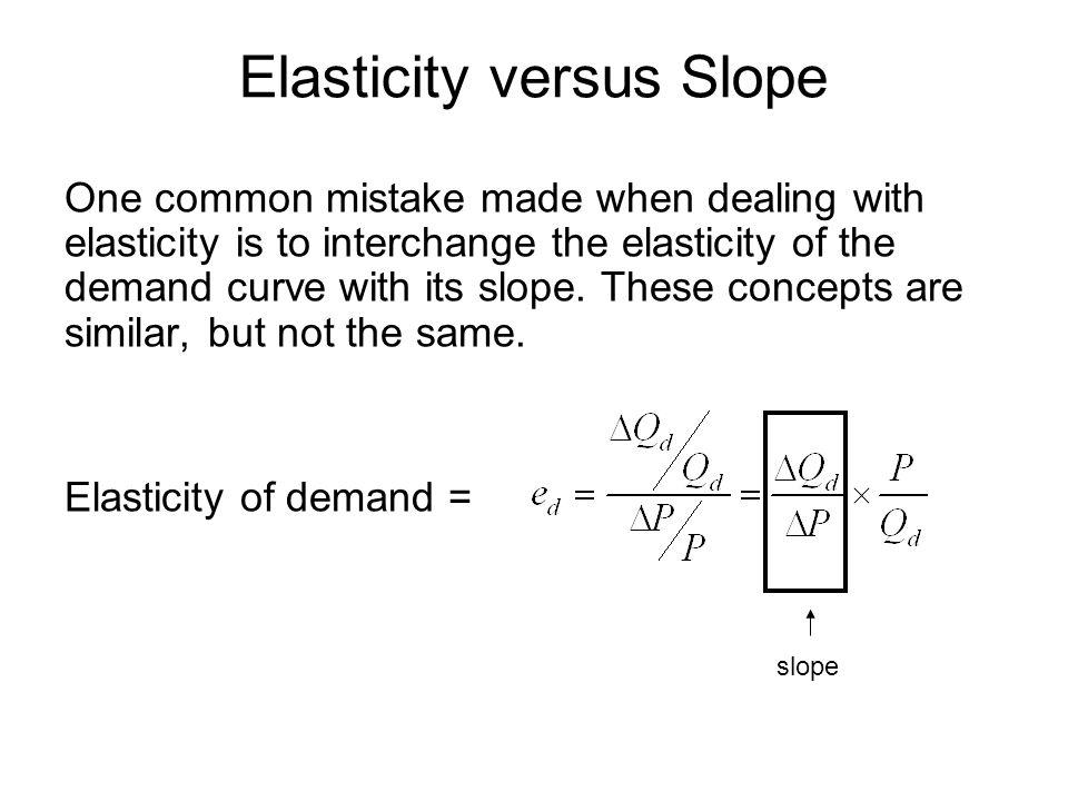 Elasticity versus Slope