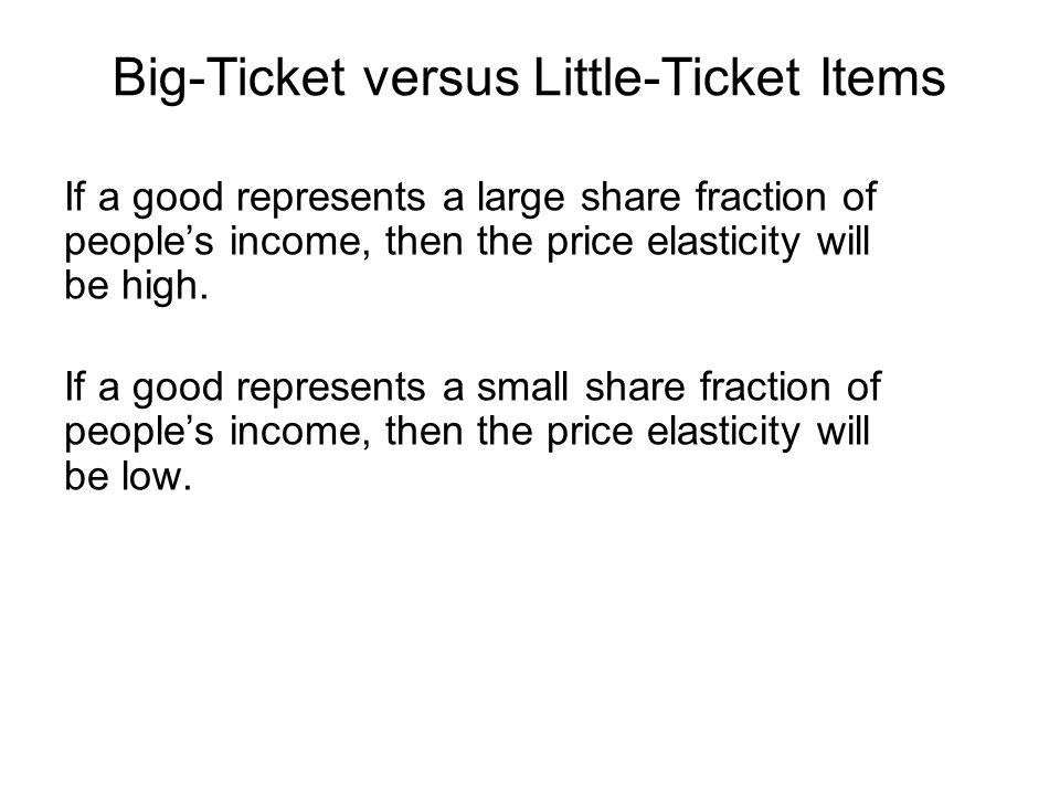 Big-Ticket versus Little-Ticket Items