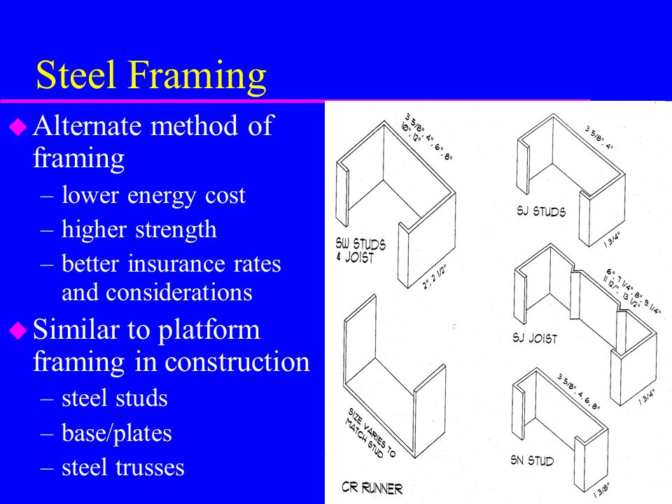 Steel Framing Alternate method of framing