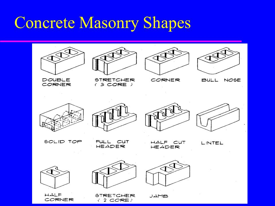 Concrete Masonry Shapes