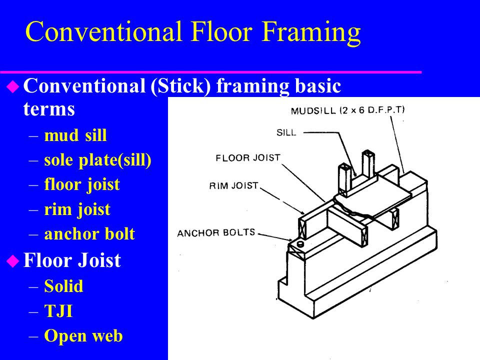 Conventional Floor Framing