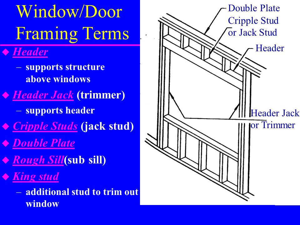 Exterior walls framing structural components ppt for Sill plate definition