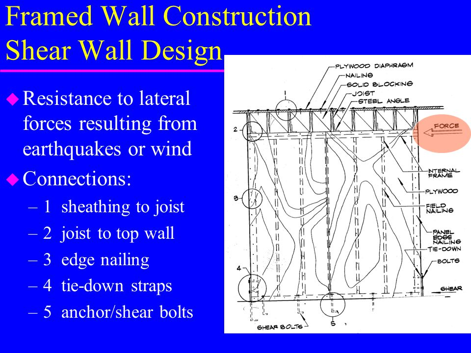 Framed Wall Construction Shear Wall Design
