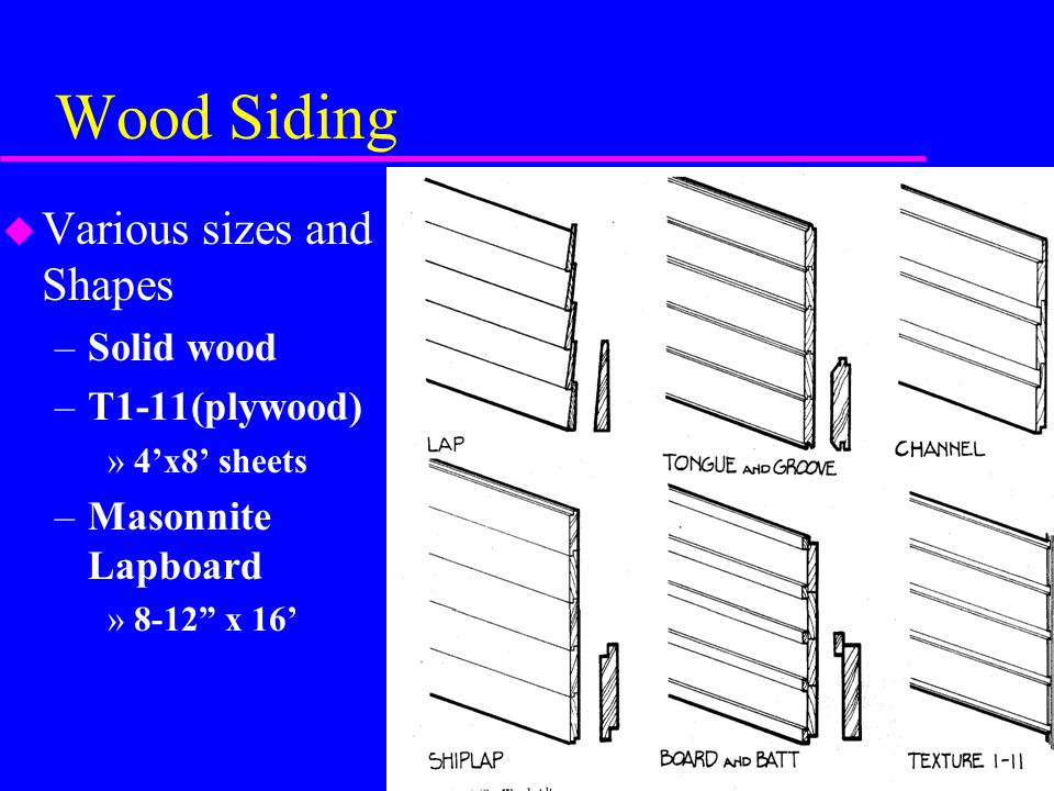 Wood Siding Various sizes and Shapes Solid wood T1-11(plywood)