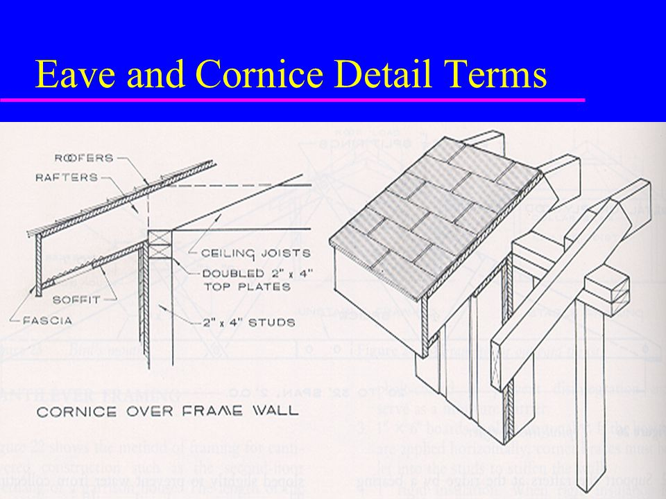 Eave and Cornice Detail Terms