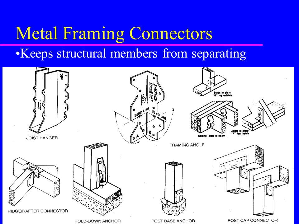 Metal Framing Connectors