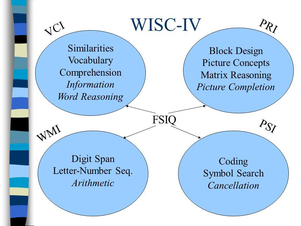 WISC-IV VCI PRI FSIQ PSI WMI