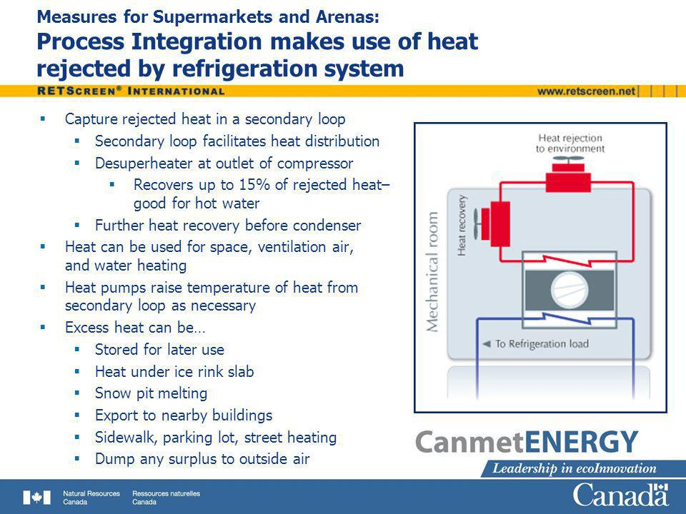 Measures for Supermarkets and Arenas: Process Integration makes use of heat rejected by refrigeration system