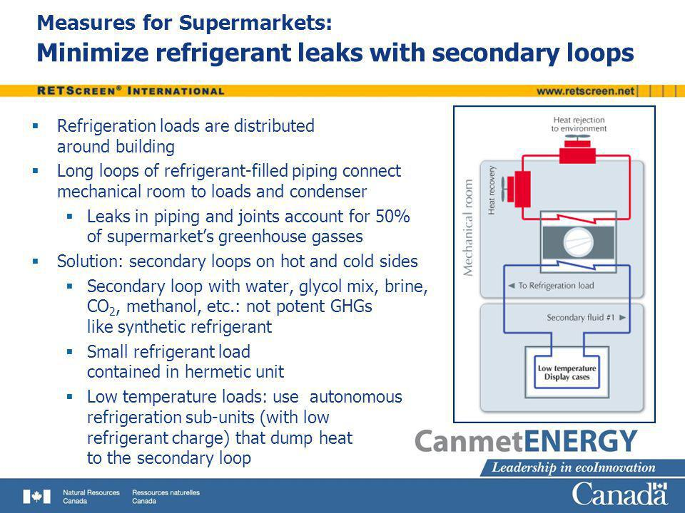 Measures for Supermarkets: Minimize refrigerant leaks with secondary loops