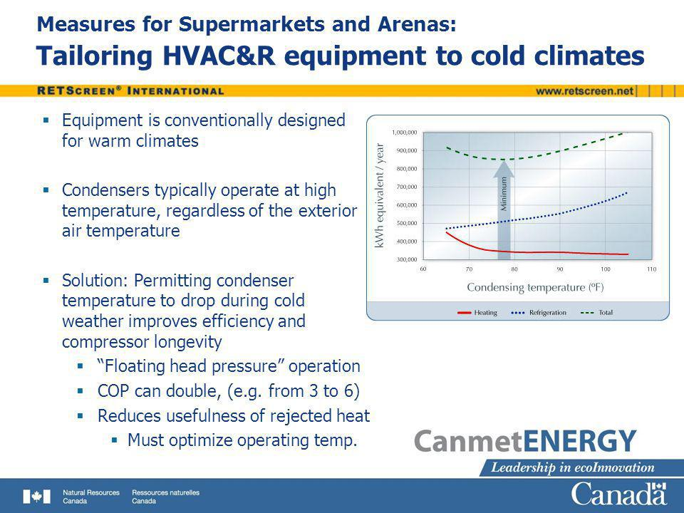 Measures for Supermarkets and Arenas: Tailoring HVAC&R equipment to cold climates