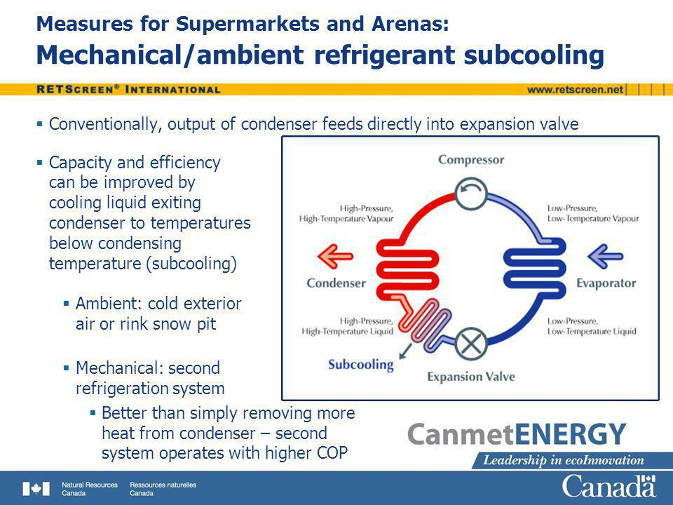 Measures for Supermarkets and Arenas: Mechanical/ambient refrigerant subcooling