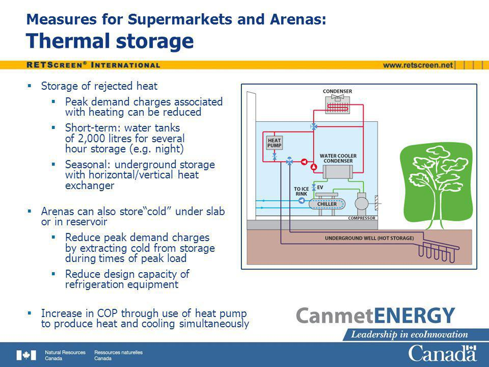 Measures for Supermarkets and Arenas: Thermal storage