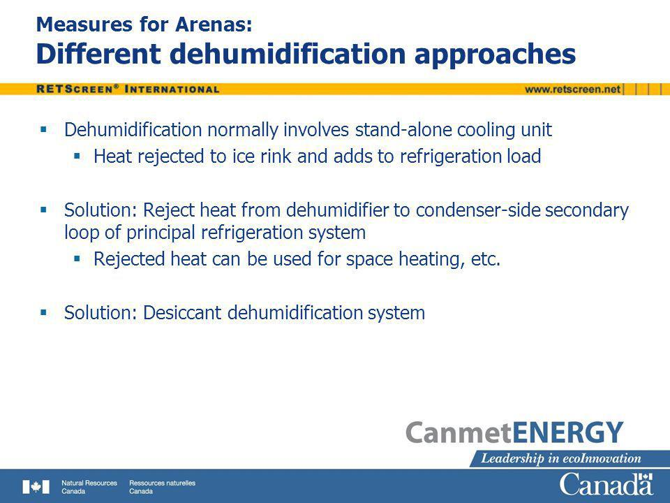 Measures for Arenas: Different dehumidification approaches
