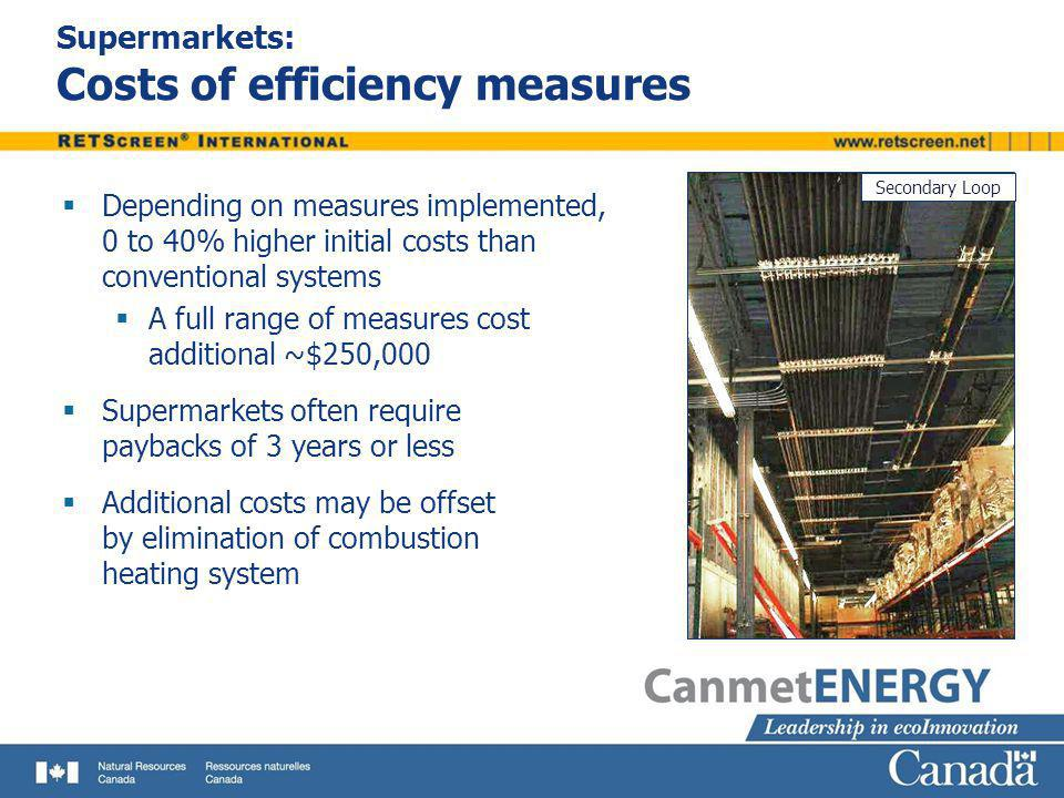 Supermarkets: Costs of efficiency measures