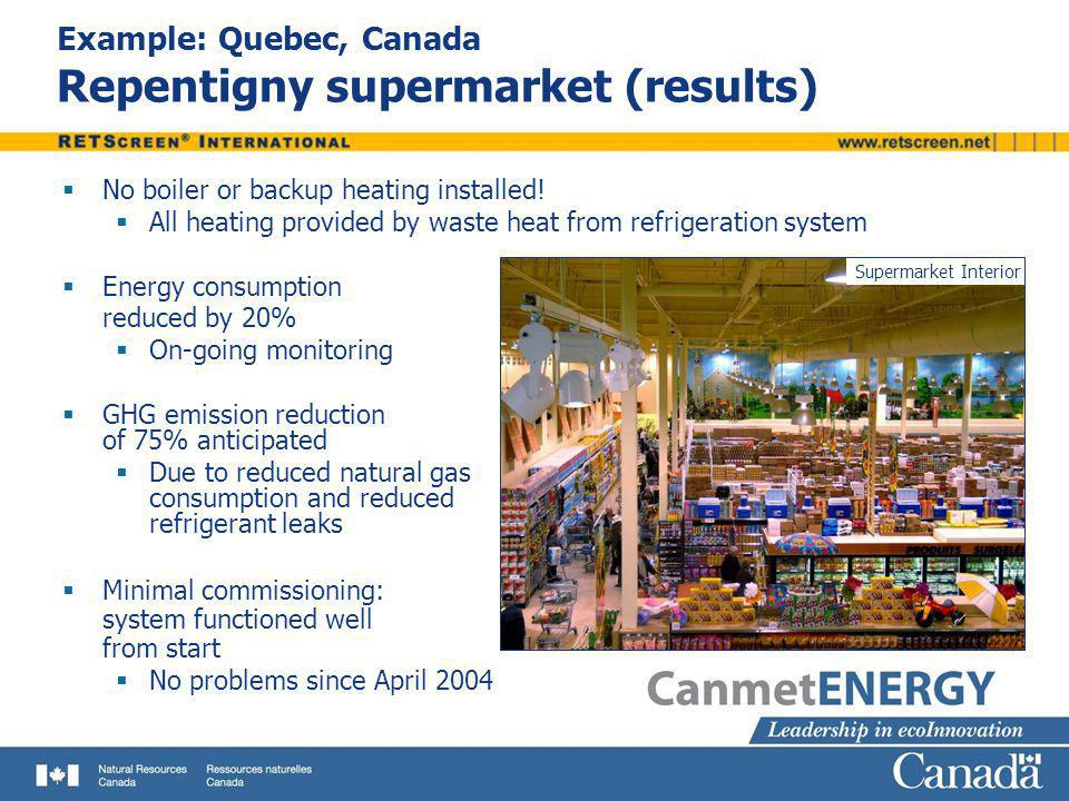 Example: Quebec, Canada Repentigny supermarket (results)
