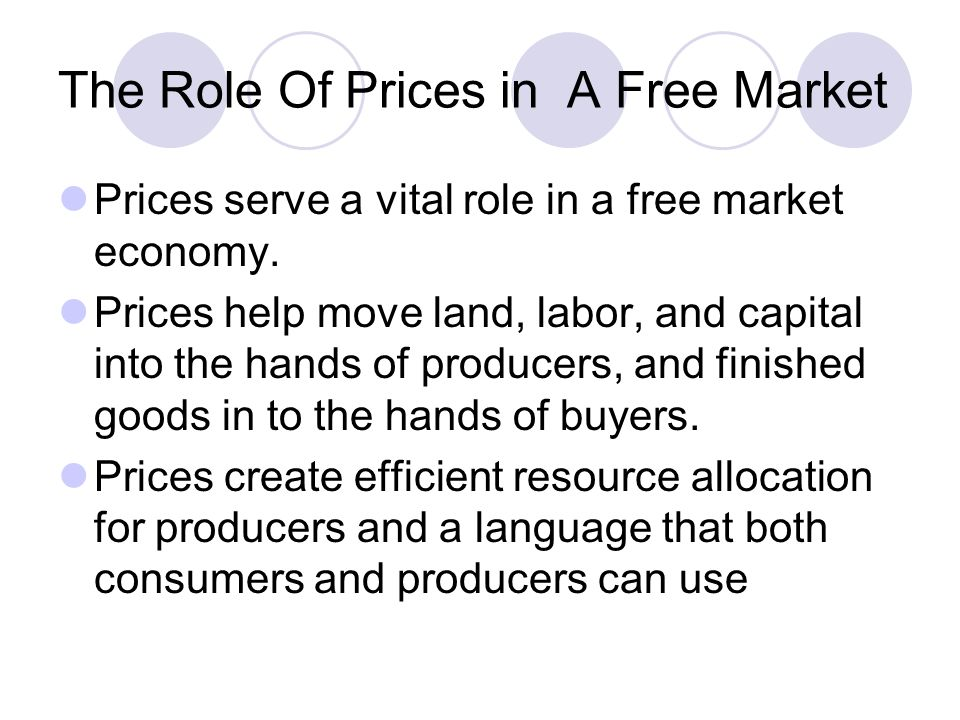 The Role Of Prices in A Free Market