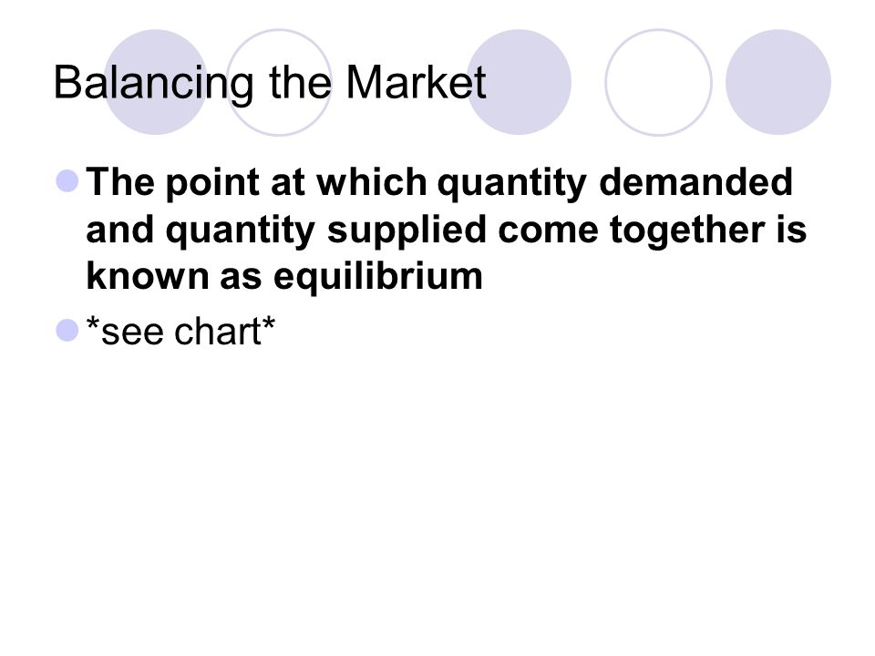 Balancing the Market The point at which quantity demanded and quantity supplied come together is known as equilibrium.
