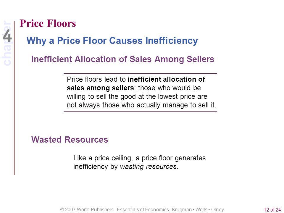 Price Floors Why a Price Floor Causes Inefficiency