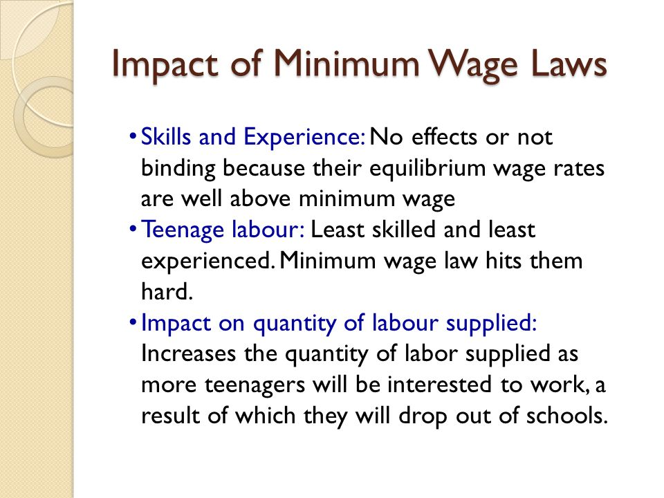 Impact of Minimum Wage Laws