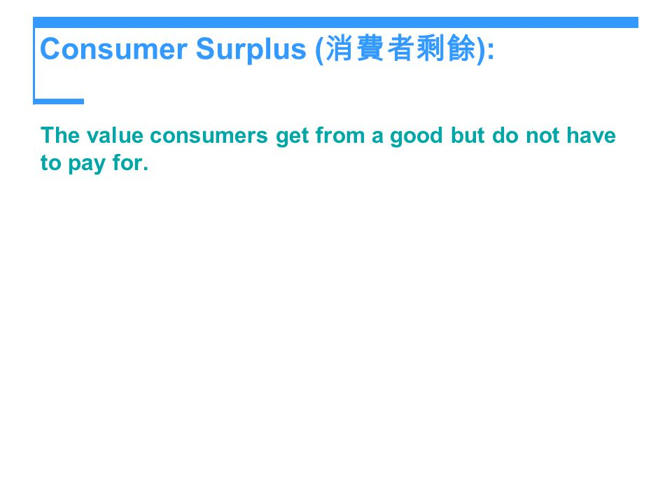 Consumer Surplus (消費者剩餘):