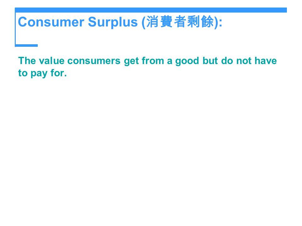 Consumer Surplus (消費者剩餘):