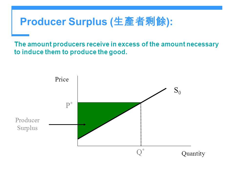 Producer Surplus (生產者剩餘):