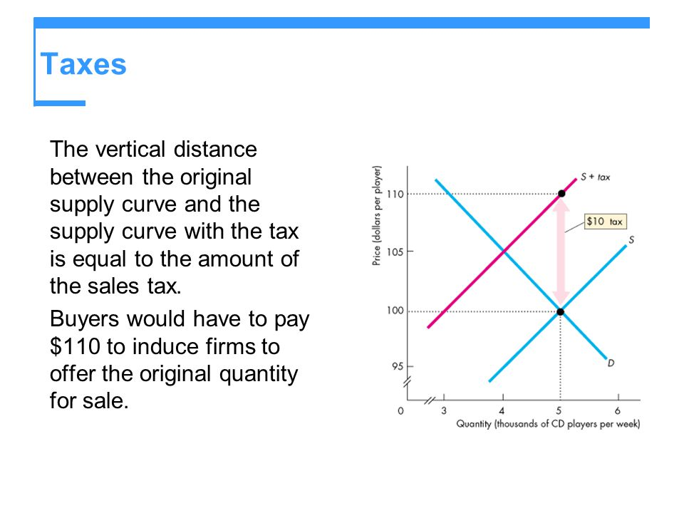 Taxes The vertical distance between the original supply curve and the supply curve with the tax is equal to the amount of the sales tax.