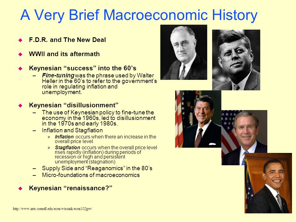 A Very Brief Macroeconomic History