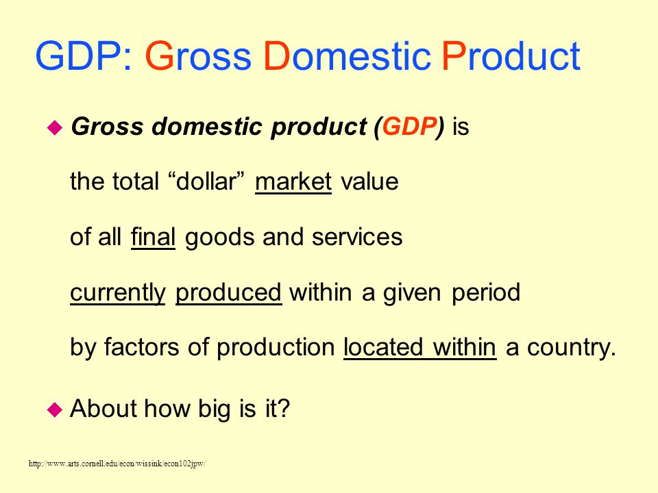GDP: Gross Domestic Product