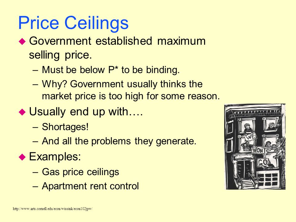 Price Ceilings Government established maximum selling price.
