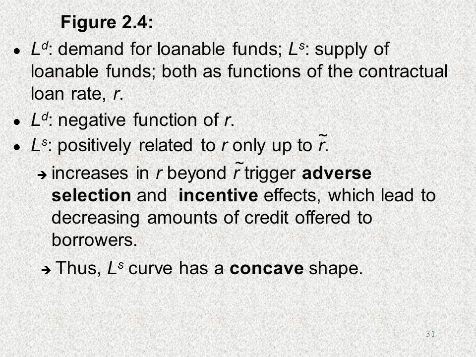 Ld: negative function of r.