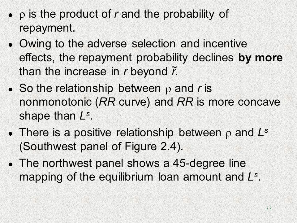  is the product of r and the probability of repayment.