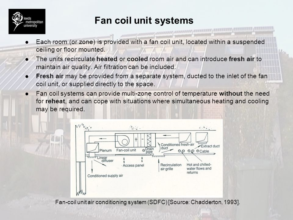 Fan coil unit systems Each room (or zone) is provided with a fan coil unit, located within a suspended ceiling or floor mounted.