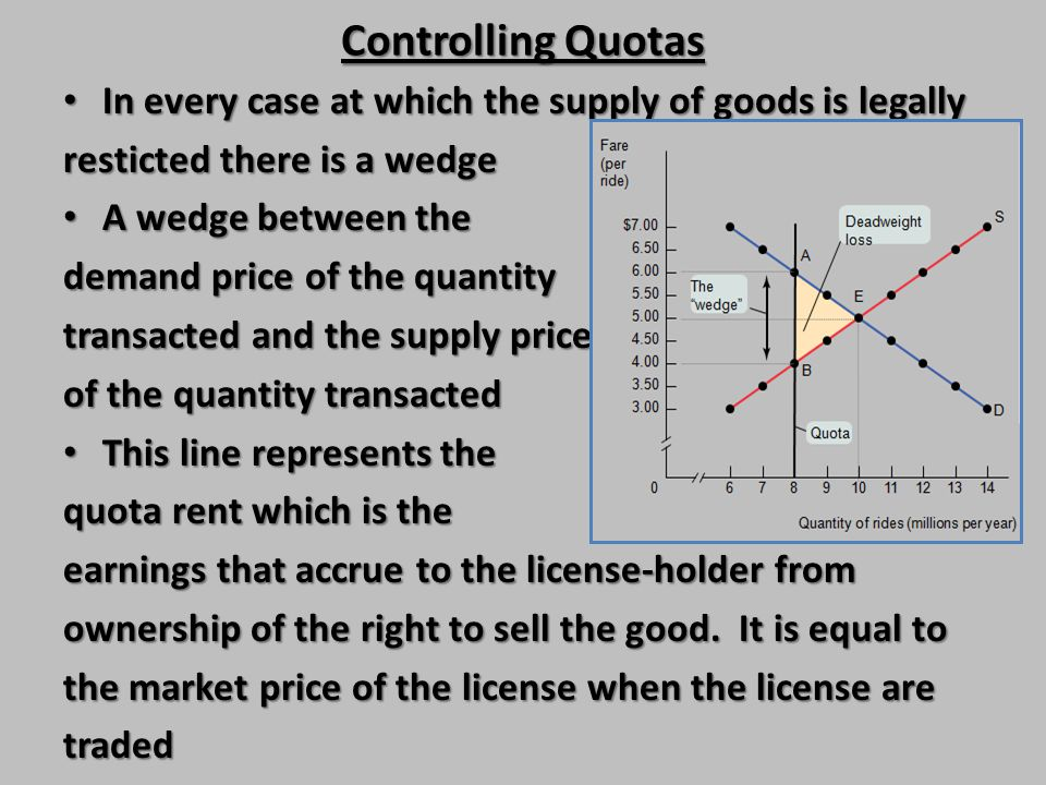 Controlling Quotas In every case at which the supply of goods is legally. resticted there is a wedge.
