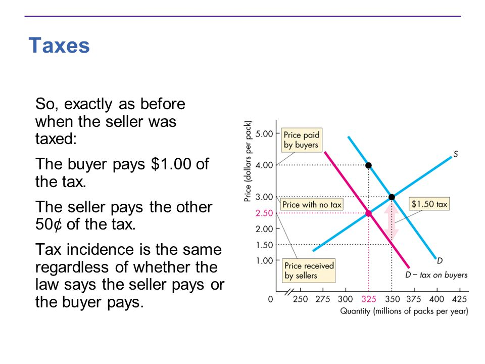 Taxes So, exactly as before when the seller was taxed: