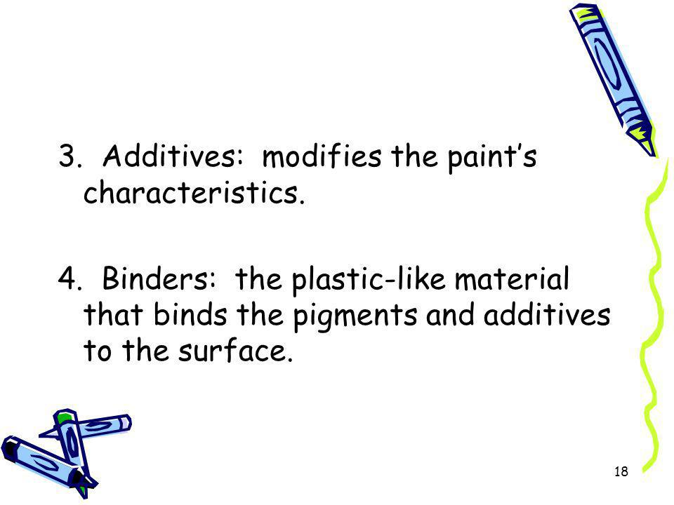3. Additives: modifies the paint's characteristics.